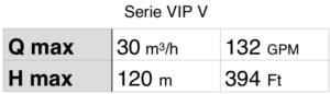 Tabla Bombas Verticales Multicelulares Serie VIP V
